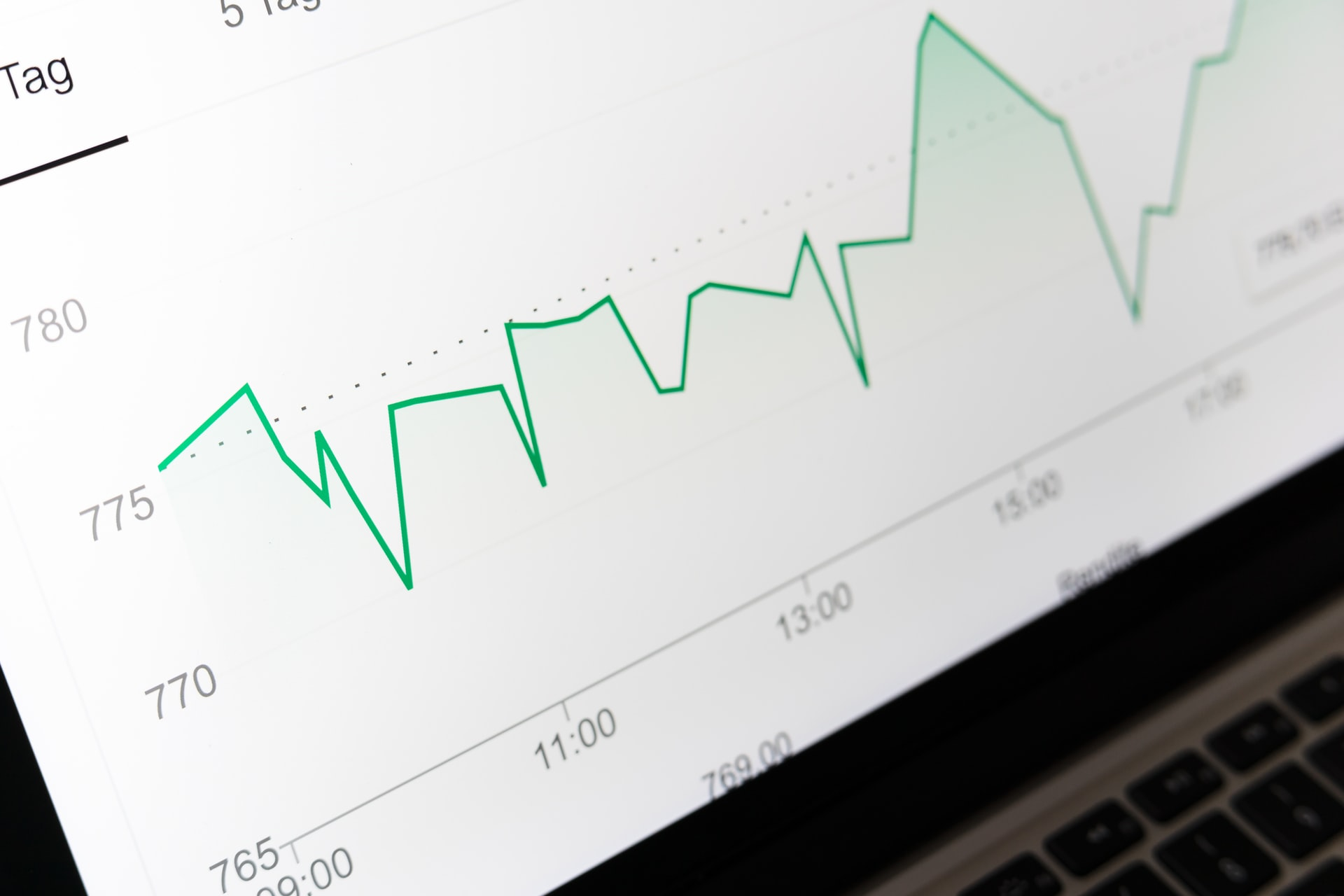 Realita5G Index